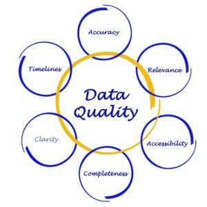 quality-data